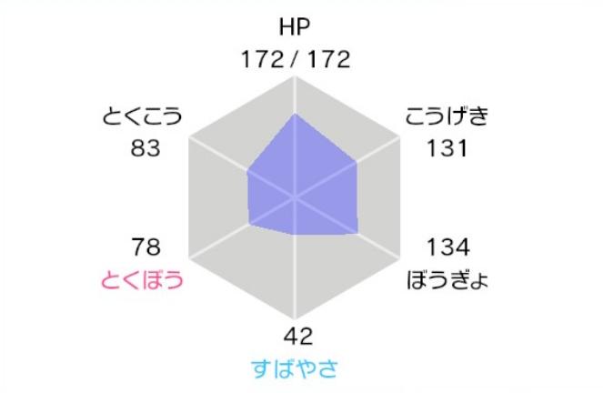 ポケモン 剣 盾 性格 厳選